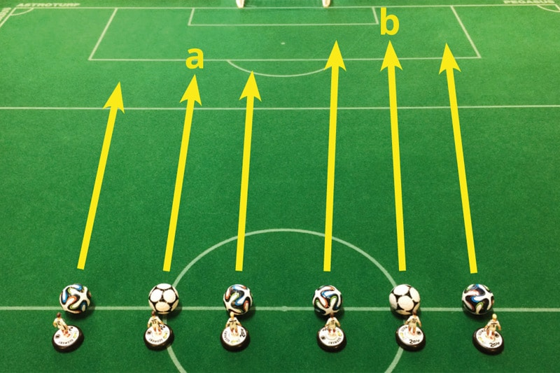 Easy Subbuteo training exercises, No. 04