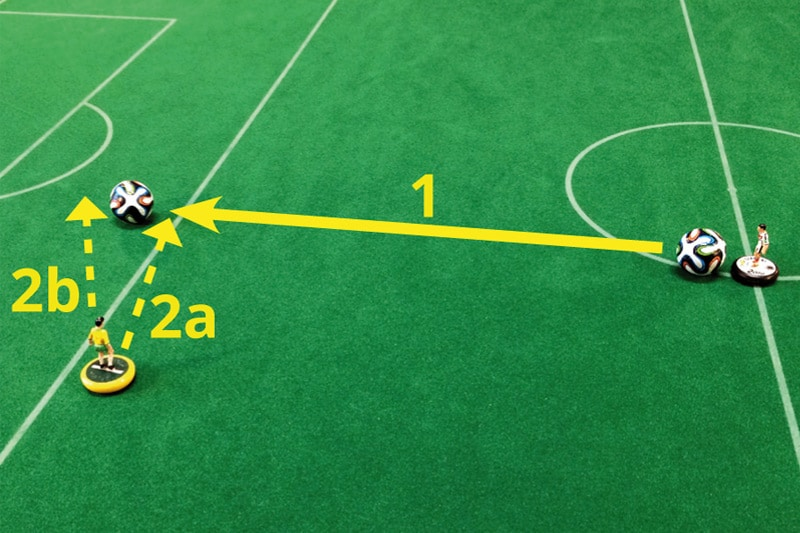 moderate Subbuteo training exercises, No. 9