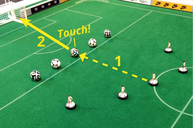 Subbuteo training: Medium exercises, No. 11