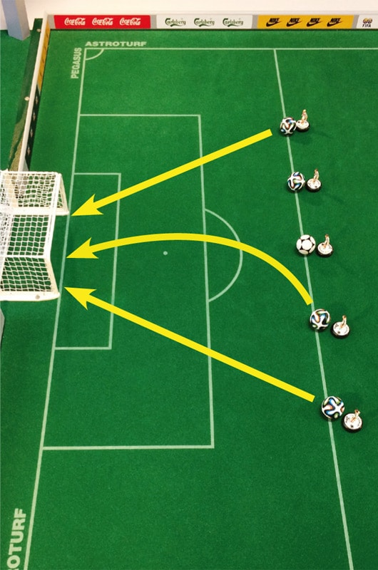 Easy Subbuteo training exercises, No. 05