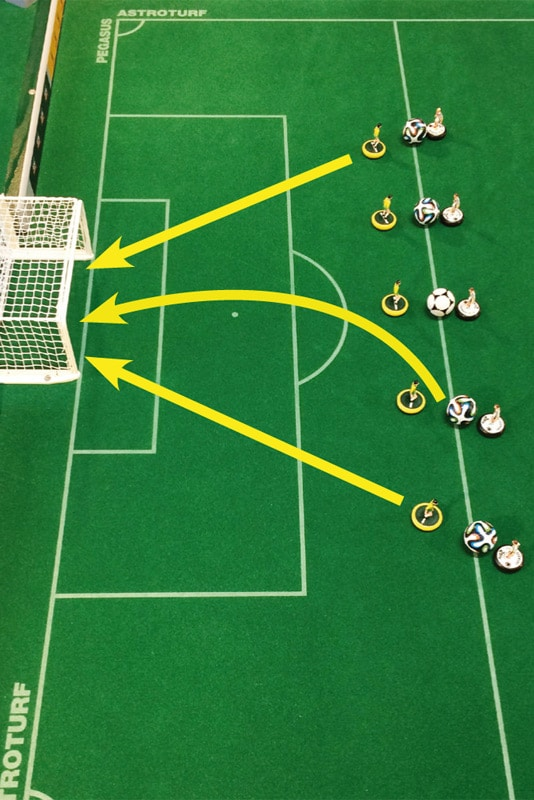 Easy Subbuteo training exercises, No. 06