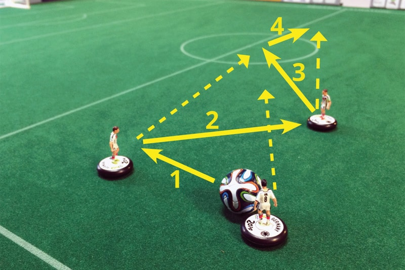 Subbuteo training: Medium exercises, No. 8