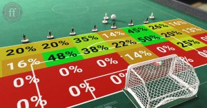 Subbuteo shot analysis: After analyzing 27 Subbuteo games I found the best shooting positions.